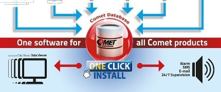 Central database software for Comet measurement data